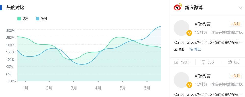 smart_weibo