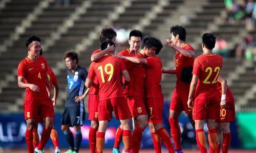 您怎么看中国足协两年连发的四大政策