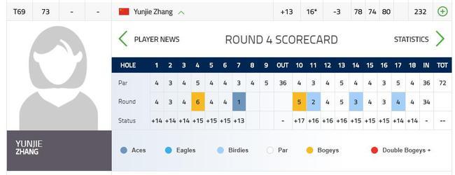 别克LPGA锦标赛第五个一杆进洞 张芸杰16号洞HIO