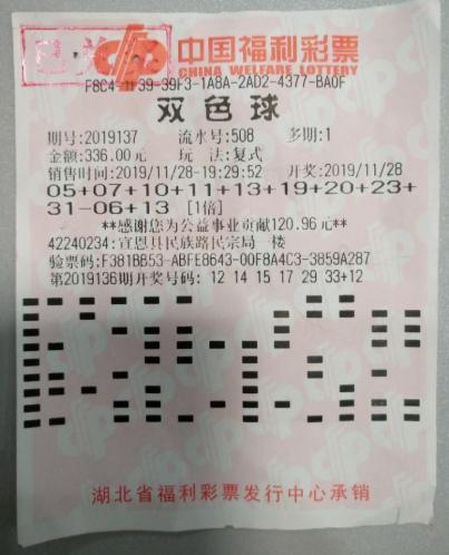 彩友群报错奖号!合买团擒双色球738万以为中5+1