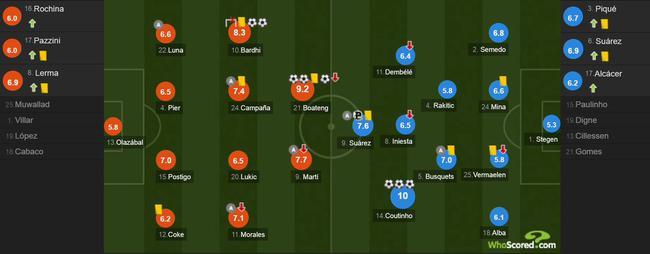 巴萨输球背后唯一希望 无梅西的未来答案是他吗