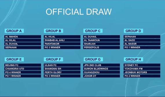 2020亚冠小组赛抽签揭晓