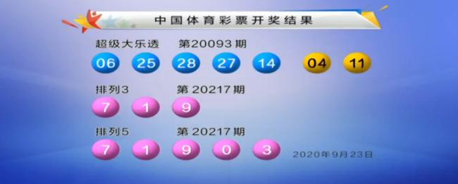 大乐透开1注1800万花落安徽 奖池余额升至9.39亿