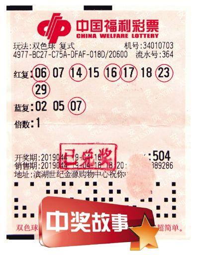 汽车仪表盘供选号灵感 生意人揽福彩618万还贷款