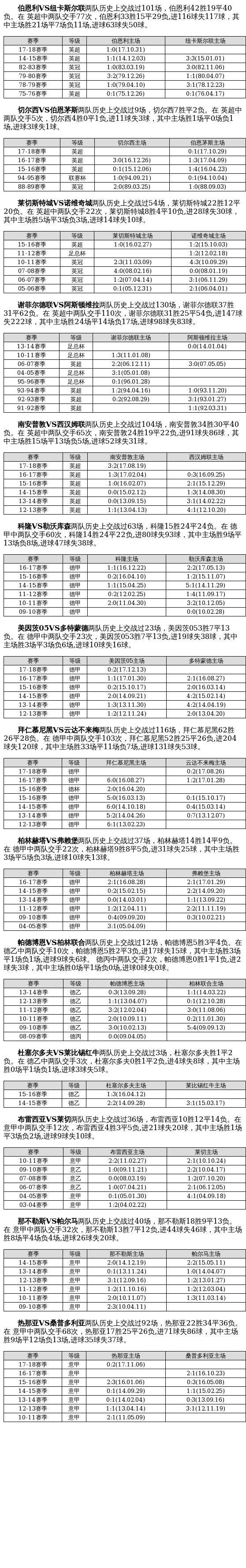 中国足球彩票19175期胜负游戏14场交战记录