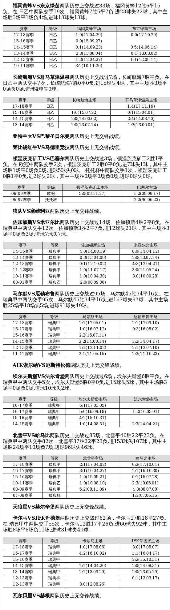 中国足球彩票20022期胜负游戏14场交战记录