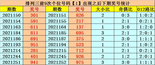 国企改革三年行动如何推进?山东、上海、广东国资委负责人详解