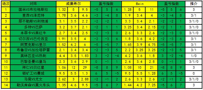 http://www.fanchuhou.com/shuma/889807.html