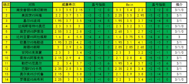 http://www.uchaoma.cn/tiyu/1227483.html