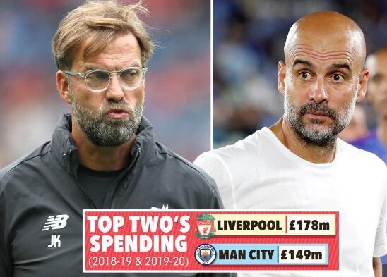 谁花钱更多?