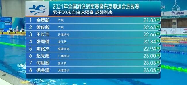 去年他打破宁泽涛的纪录 今年这状态纪录还得再破