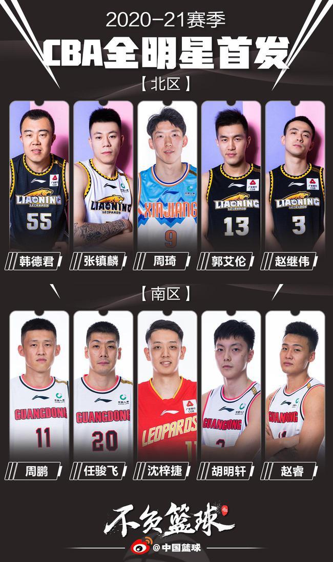 CBA全明星赛首发阵容:广东、辽宁各有四人入选!