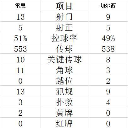 【博狗扑克】欧冠-吉鲁补时绝杀 切尔西2-1夺6连胜 提前晋级