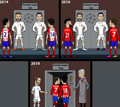 马竞也是欧洲巨头球队