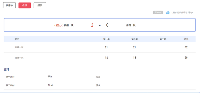 全运男子沙排新疆组合首进决赛 将与辽宁一队争冠