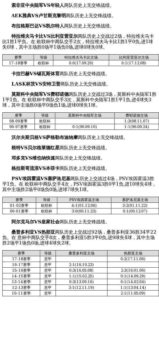 中国足球彩票20069期胜负游戏14场交战记录