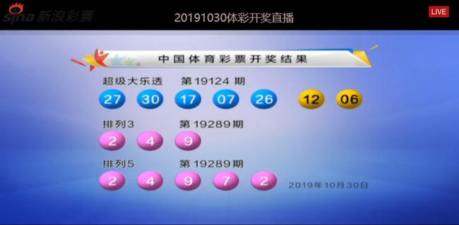 http://www.bjhexi.com/tiyuyundong/1477198.html