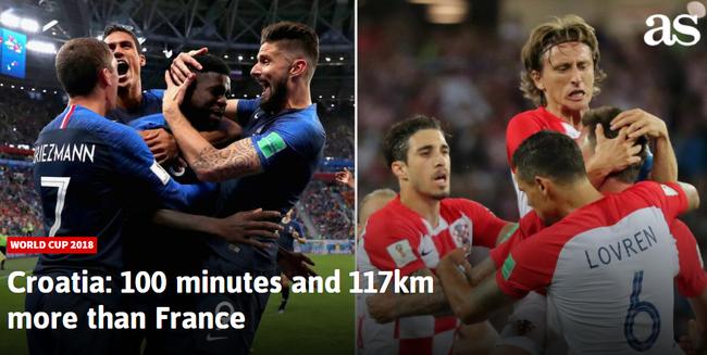 心疼克罗地亚!比法国多踢100分钟 多跑118公里