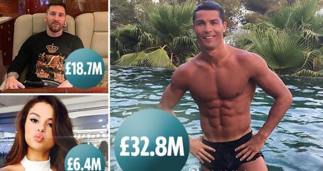 C罗Ins一年收入3820万!2倍于梅西