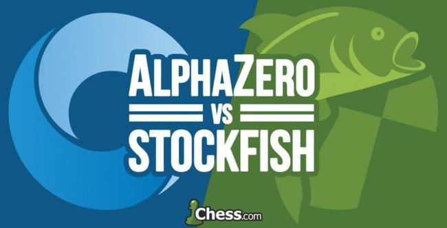 AlphaZero碾压国象顶尖引擎Stockfish8