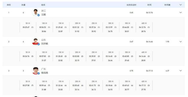 【博狗扑克】全运游泳男子400混汪顺三连冠! 全运夺冠数上双