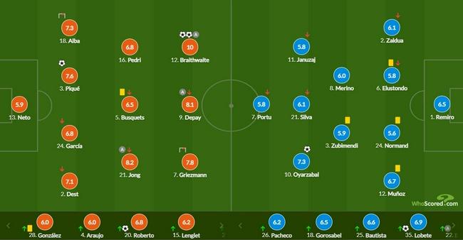 西甲-布雷斯韦特1传2射 德佩助攻皮克 巴萨4-2胜