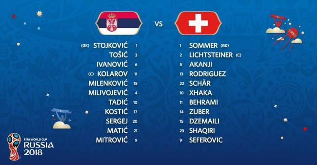 世界杯塞尔维亚vs瑞士首发出炉:8000万妖王领衔