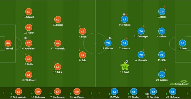 【博狗体育】世预赛-维尔纳萨内进球 穆夏拉助攻 德国2-0客胜