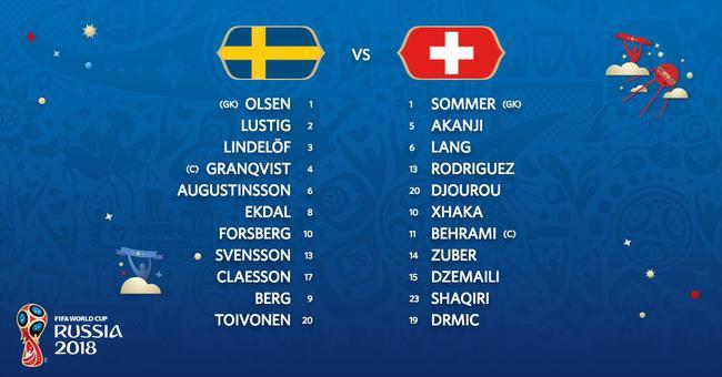 瑞典vs瑞士首发:沙奇里领衔 后防2将停赛轮换