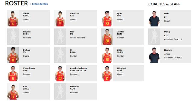 中国队最新名单