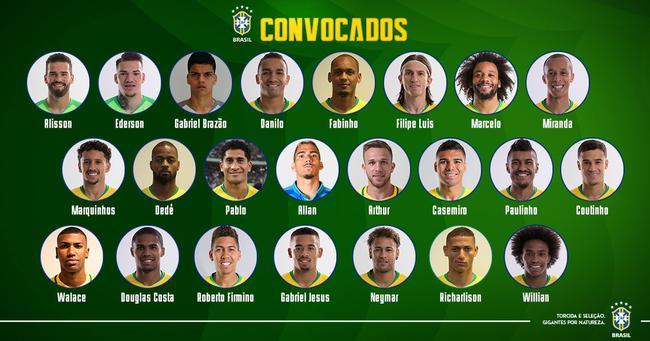 巴西大名单