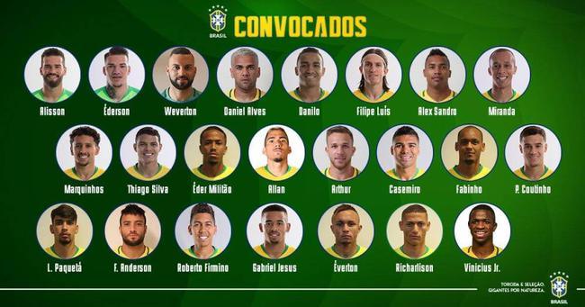 巴西队大名单:内马尔因伤缺席 皇马妖星首次入围