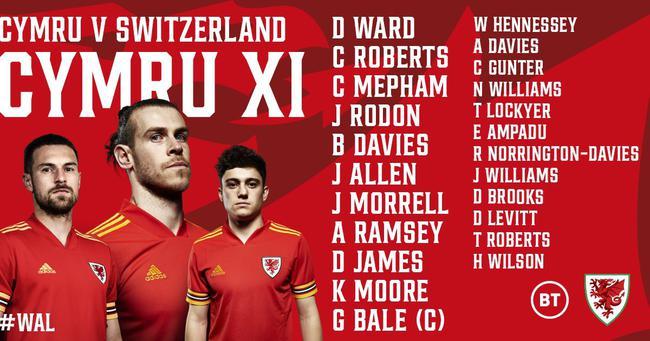 瑞士和威尔士公布首发阵容 贝尔对决沙奇里