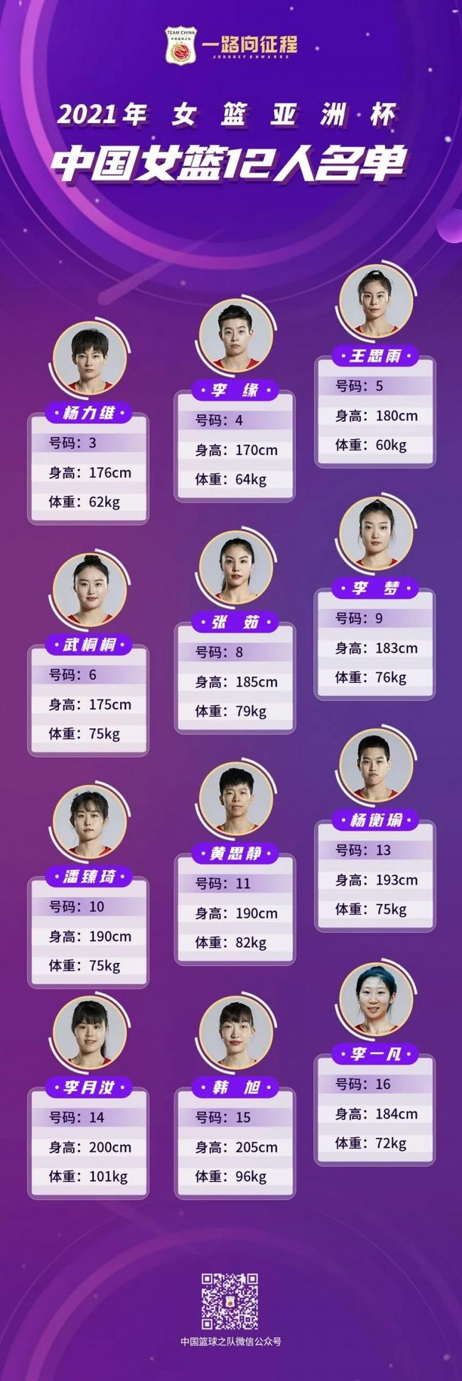 中国女篮亚洲杯12人大名单:李梦、李月汝在列