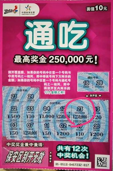 临海幸运儿复市首日揽体彩25万 彩友闻讯抢购沾喜气
