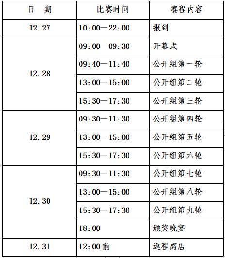 第二届自贸区(港)杯全国业余围棋公开赛竞赛规程