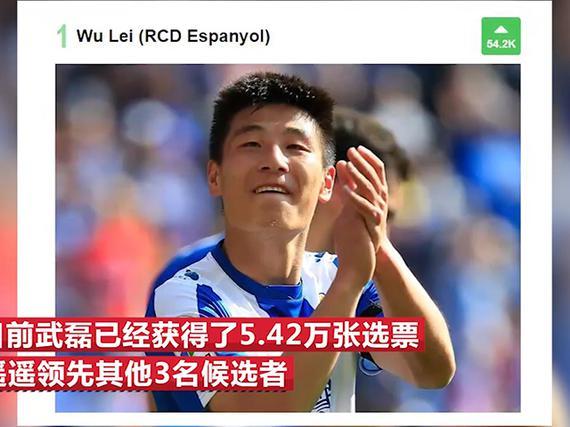 视频-武磊当选上轮MVP几无悬念 得票已破历史纪录