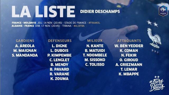 法国队欧预赛名单:姆巴佩格子领军 博格巴伤缺