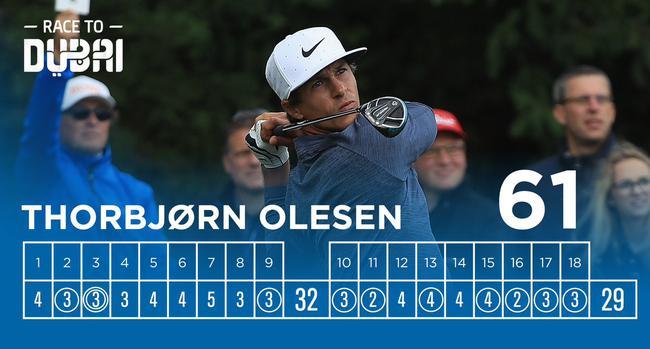 奥利森交出61杆