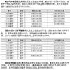 中国足球彩票20018期胜负游戏14场交战记录