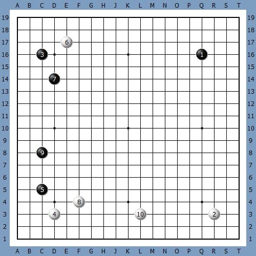 黑9时星阵推C8,之后的进程如图(黑盘面4目)