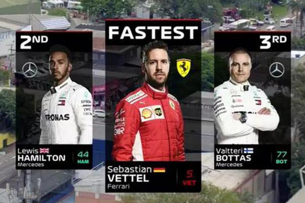维特尔最快
