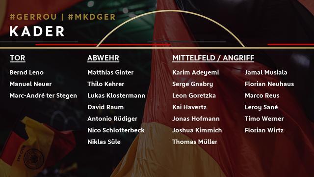【博狗扑克】德国队公布名单:巴萨门将回归   拜仁多达8人入选