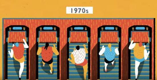 1970年美国刮起慢跑风