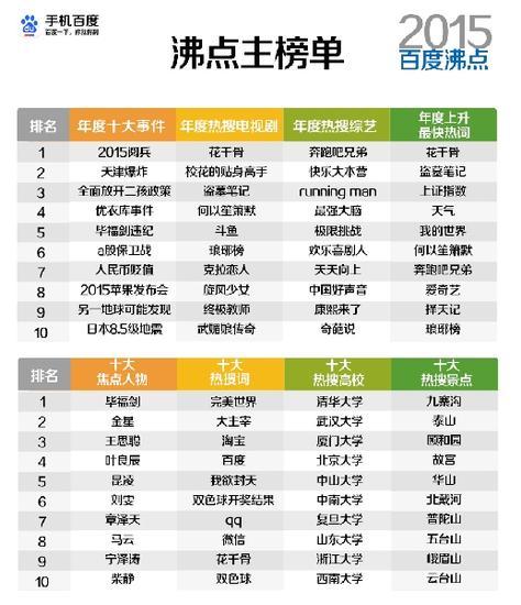 """""""年度十大核心人物""""宁泽涛排第九"""