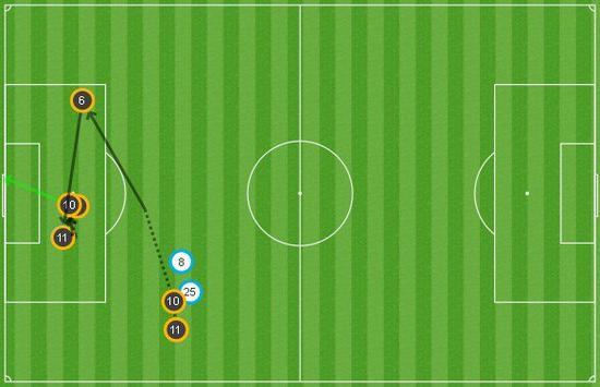 梅西进球暗示图