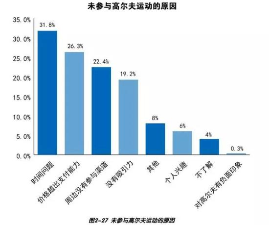 彭州创业故事|中国高尔夫的触角与希望-彭米网