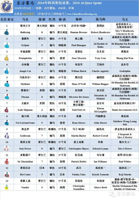 ▲表/花和尚,源/DWC