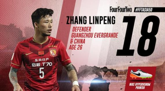 外媒评亚洲50大球星:中国3人 中超1人进TOP10