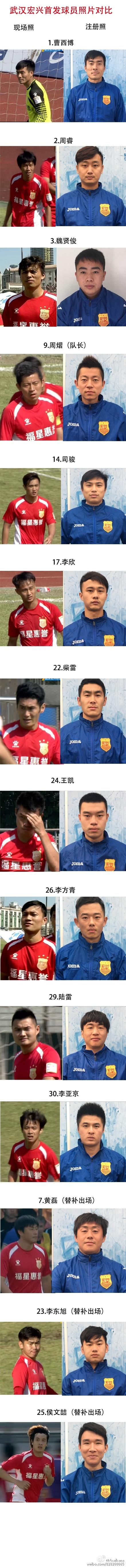 宏兴球员现场照片与注册照对比(来自微博:Asaikana)